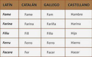 Ispanų kalboje raidė h nėra tariama.